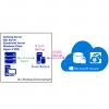 Azure Backup アプリケーション ワークロード対応について ~ その 1