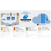 Microsoft Azure Site Recovery の機能強化 (VMware から Azure) がリリース、動画が公開されています
