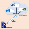 ExpressRoute 回線に別サブスクリプションの VNet を接続する (Azure リソース マネージャー)