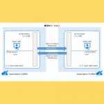 Azure ポータルから Azure リソース マネージャーで作成された VNet 間の VNet Peering を作成する (同一サブスクリプション)