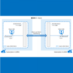 Azure ポータルから Azure リソース マネージャーで作成された VNet と Azure 管理サービスで作成された VNet 間の VNet Peering を作成する (同一サブスクリプション)
