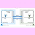 Azure ポータルから Azure リソース マネージャーで作成された VNet 間の VNet Peering を作成する (異なるサブスクリプション)